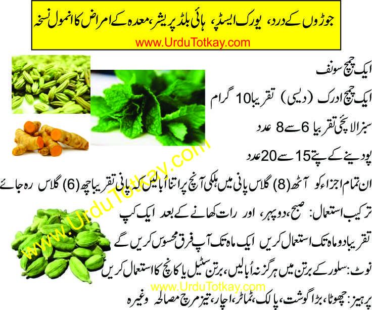 uric acid ki ilaj